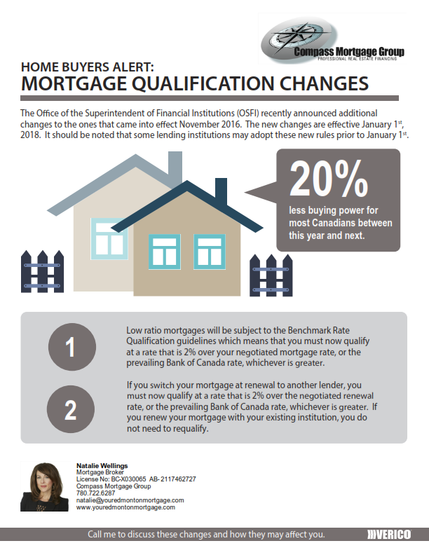 B20 Mortgage changes